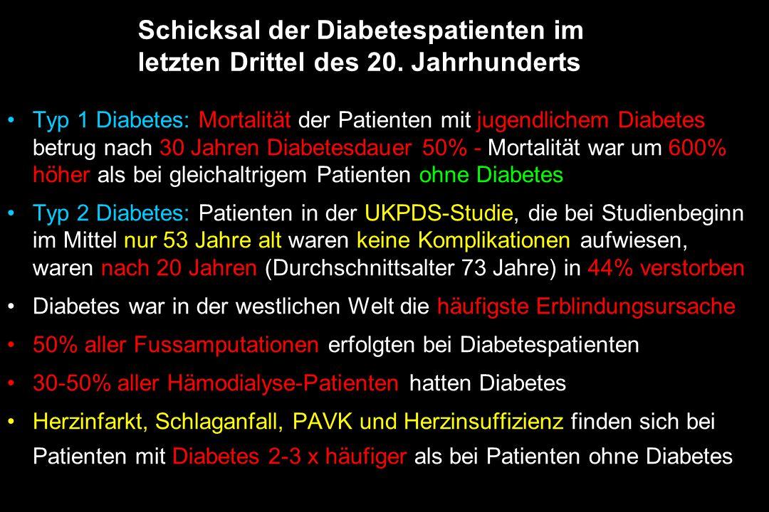 Typ 1 Diabetes: Mortalität der Patienten mit jugendlichem Diabetes betrug nach 30 Jahren Diabetesdauer 50% - Mortalität war um 600% höher als bei glei