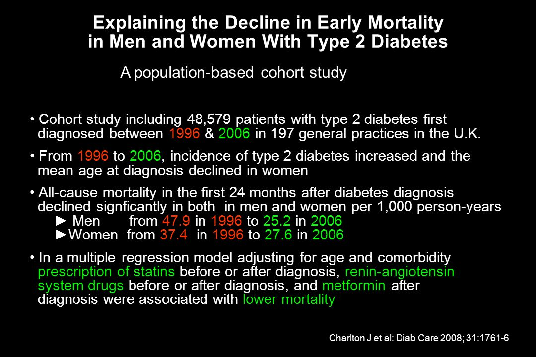 Age-standardised rates for mortality within two years of diabetes diagnosis by year of diagnosis (1996-2006) in UK Women Men 37.4 27.6 25.2 47.9 0 10 20 30 40 50 199619982000200220042006 Charlton J et al: Diab Care 2008; 31:1761-6 1000 person years Cohort study including 48,579 patients with type 2 diabetes first diagnosed between 1996 & 2006 in 197 general practices in the U.K.