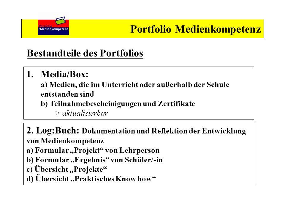 Portfolio Medienkompetenz Bestandteile des Portfolios 1.Media/Box: a) Medien, die im Unterricht oder außerhalb der Schule entstanden sind b) Teilnahme