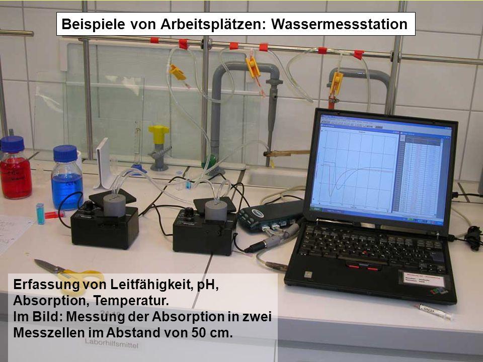 Aufnahme von Absorptionsspektren von Lebensmittelfarbstoffen.