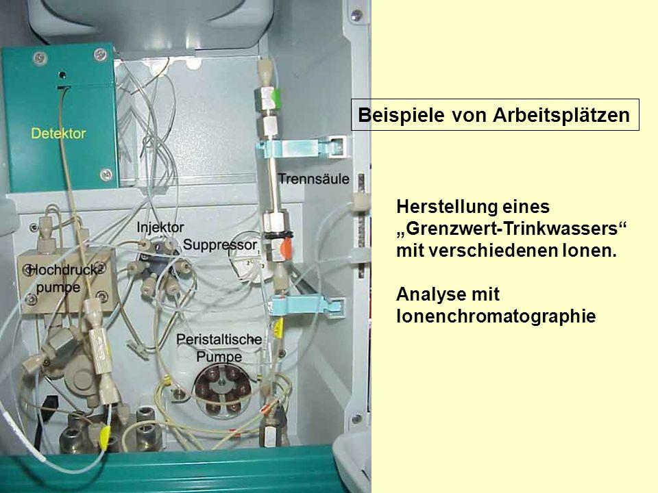 Beispiele von Arbeitsplätzen: pH Titration und konduktometrische Titration: Gleichzeitige Erfassung von pH Wert, Leitfähigkeit und Temperatur bei der Titration verschiedener Säuren, Gemischen von Säuren und Salzlösungen.