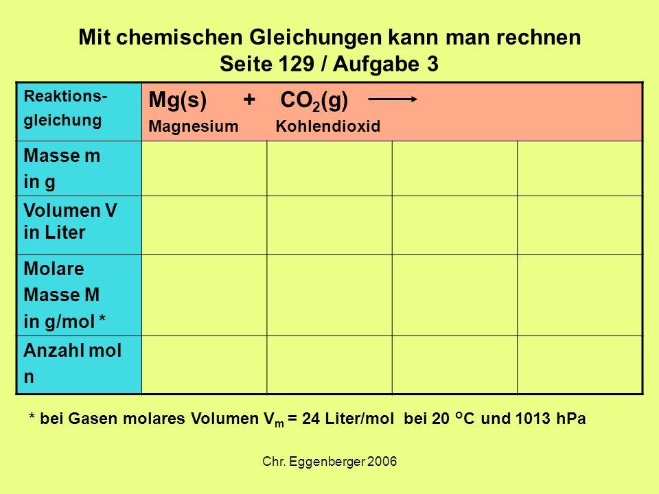 Chr. Eggenberger 2006 Mit chemischen Gleichungen kann man rechnen Seite 129 / Aufgabe 3 Reaktions- gleichung Mg(s) + CO 2 (g) Magnesium Kohlendioxid M