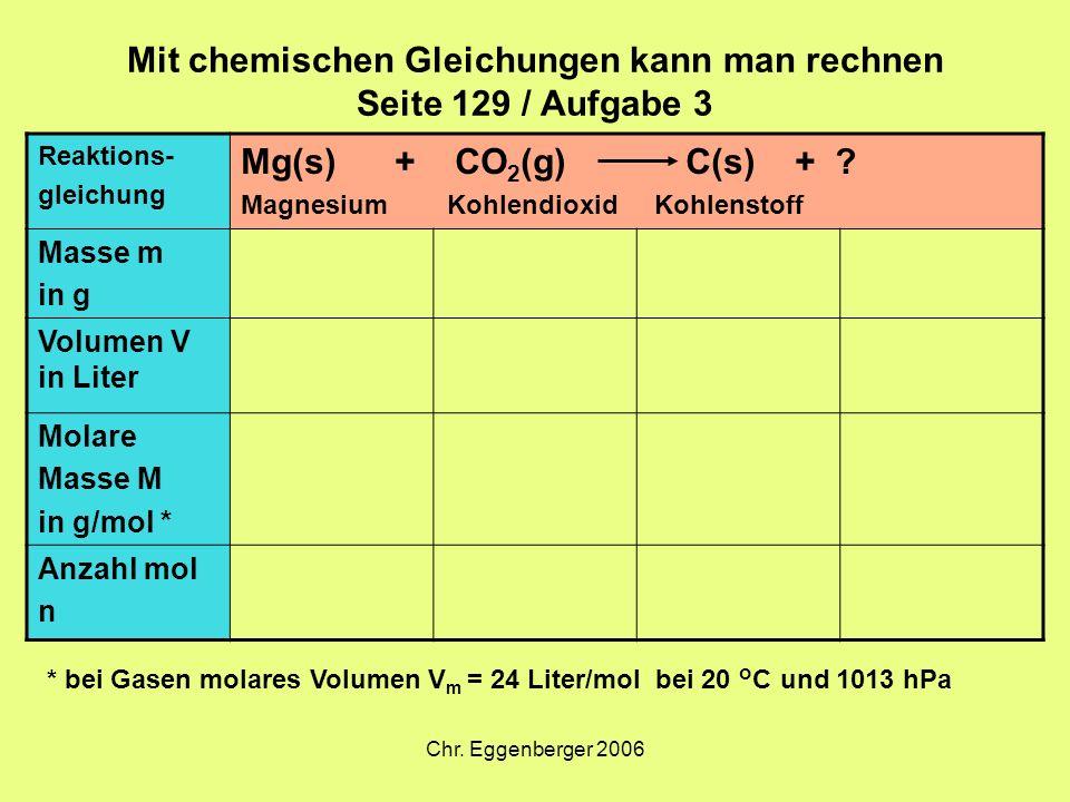 Chr. Eggenberger 2006 Mit chemischen Gleichungen kann man rechnen Seite 129 / Aufgabe 3 Reaktions- gleichung Mg(s) + CO 2 (g) C(s) + ? Magnesium Kohle