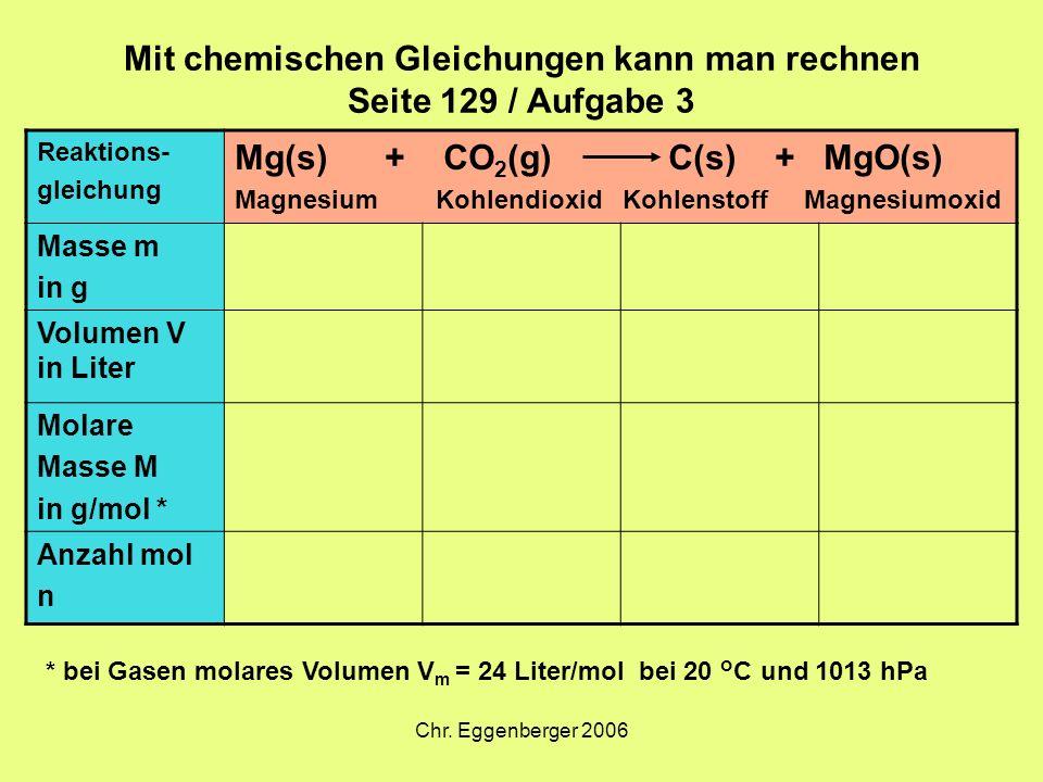 Chr. Eggenberger 2006 Mit chemischen Gleichungen kann man rechnen Seite 129 / Aufgabe 3 Reaktions- gleichung Mg(s) + CO 2 (g) C(s) + MgO(s) Magnesium