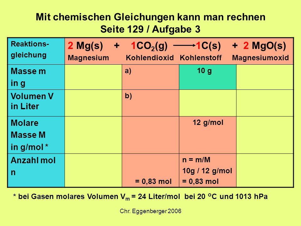 Chr. Eggenberger 2006 Mit chemischen Gleichungen kann man rechnen Seite 129 / Aufgabe 3 Reaktions- gleichung 2 Mg(s) + 1CO 2 (g) 1C(s) + 2 MgO(s) Magn