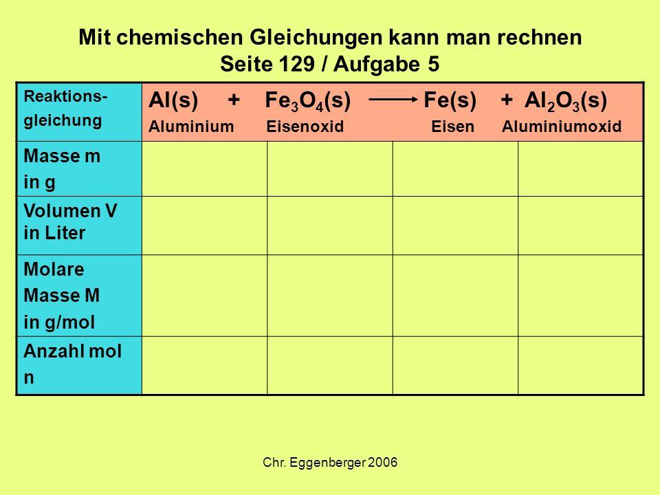 Chr. Eggenberger 2006 Mit chemischen Gleichungen kann man rechnen Seite 129 / Aufgabe 5 Reaktions- gleichung Al(s) + Fe 3 O 4 (s) Fe(s) + Al 2 O 3 (s)