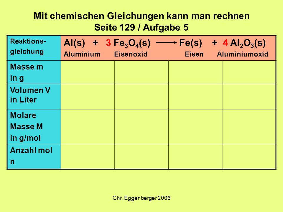 Chr. Eggenberger 2006 Mit chemischen Gleichungen kann man rechnen Seite 129 / Aufgabe 5 Reaktions- gleichung Al(s) + 3 Fe 3 O 4 (s) Fe(s) + 4 Al 2 O 3