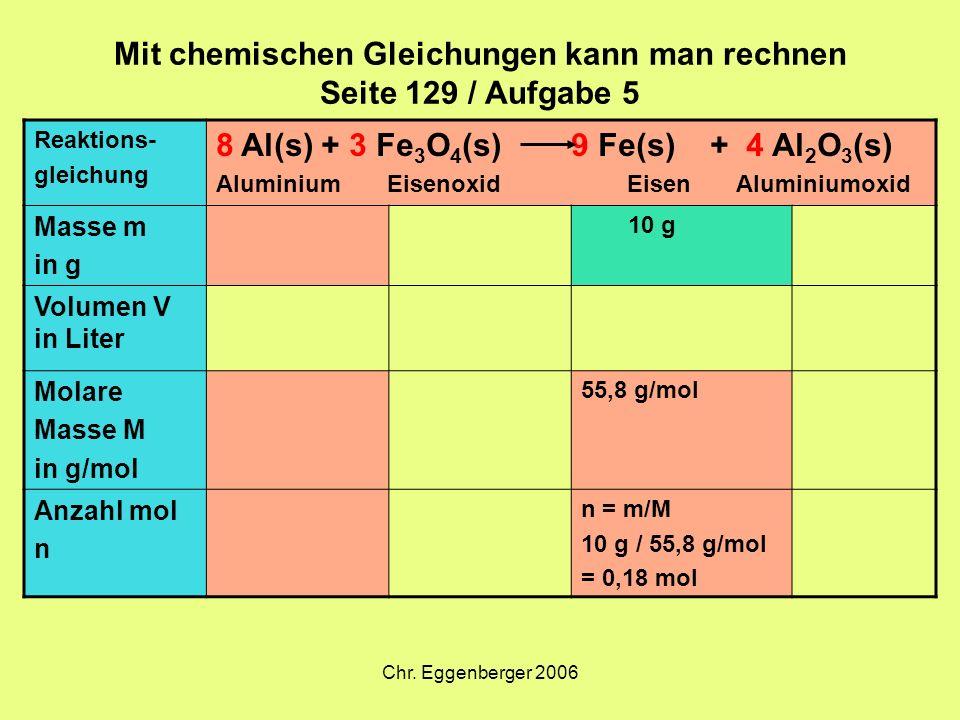 Chr. Eggenberger 2006 Mit chemischen Gleichungen kann man rechnen Seite 129 / Aufgabe 5 Reaktions- gleichung 8 Al(s) + 3 Fe 3 O 4 (s) 9 Fe(s) + 4 Al 2