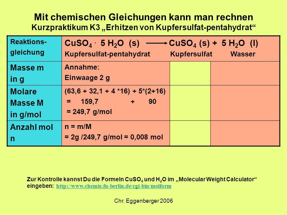 Chr. Eggenberger 2006 Mit chemischen Gleichungen kann man rechnen Kurzpraktikum K3 Erhitzen von Kupfersulfat-pentahydrat Reaktions- gleichung CuSO 4.