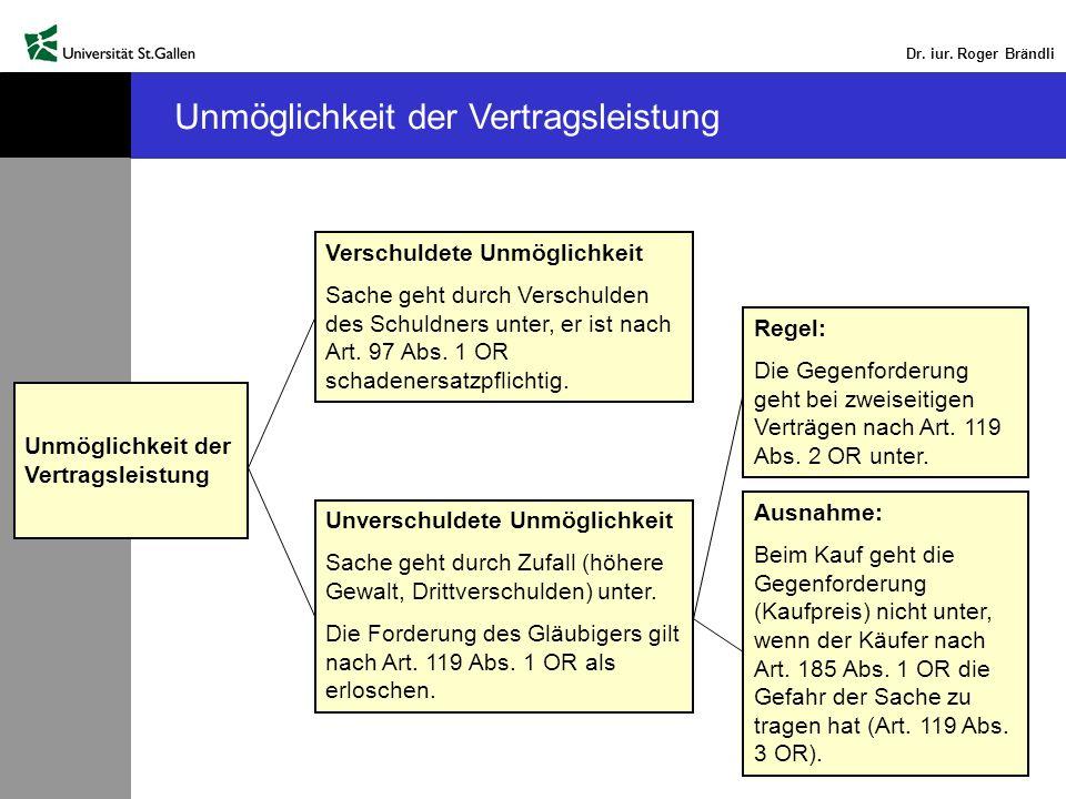 Dr. iur. Roger Brändli Unmöglichkeit der Vertragsleistung Verschuldete Unmöglichkeit Sache geht durch Verschulden des Schuldners unter, er ist nach Ar