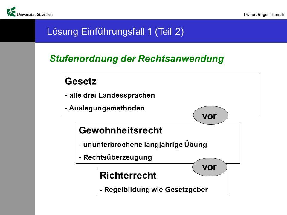 Dr. iur. Roger Brändli Gewohnheitsrecht - ununterbrochene langjährige Übung - Rechtsüberzeugung Gesetz - alle drei Landessprachen - Auslegungsmethoden