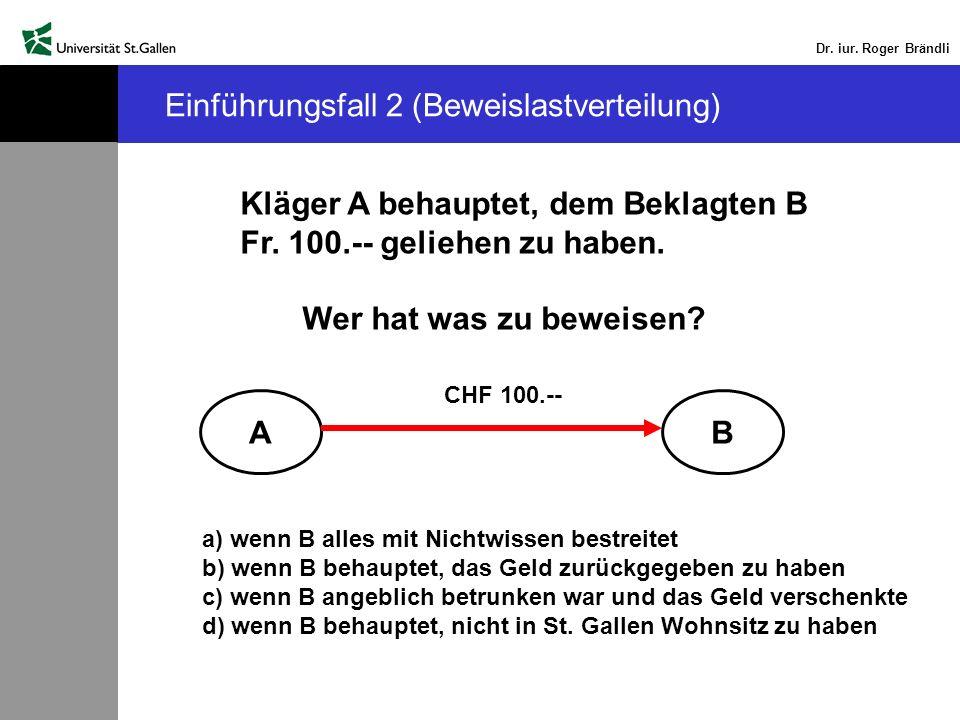 Dr. iur. Roger Brändli Einführungsfall 2 (Beweislastverteilung) Kläger A behauptet, dem Beklagten B Fr. 100.-- geliehen zu haben. Wer hat was zu bewei