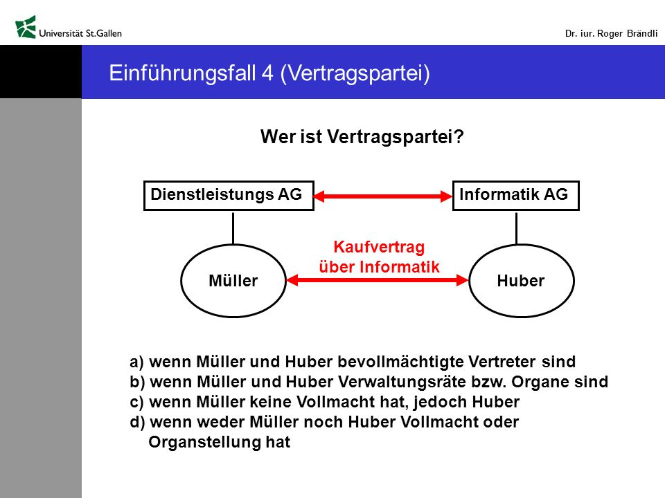 Dr. iur. Roger Brändli Einführungsfall 4 (Vertragspartei) Wer ist Vertragspartei? Dienstleistungs AGInformatik AG MüllerHuber Kaufvertrag über Informa