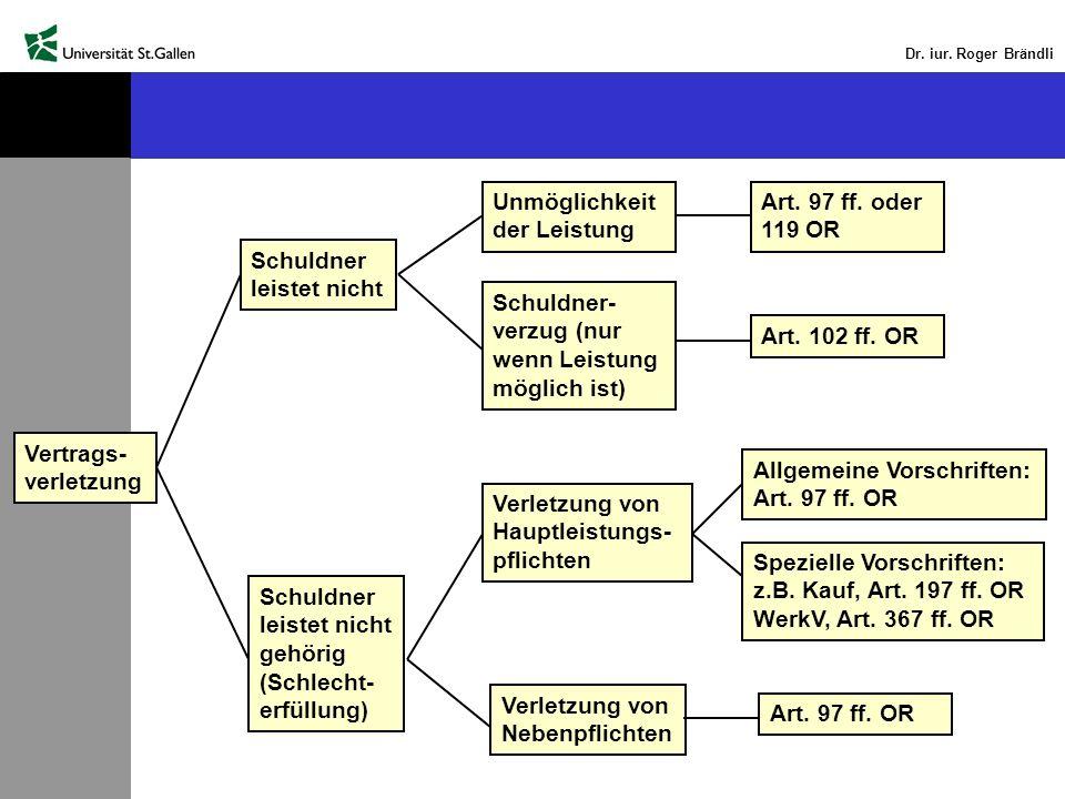 Dr. iur. Roger Brändli Vertrags- verletzung Schuldner leistet nicht Schuldner leistet nicht gehörig (Schlecht- erfüllung) Unmöglichkeit der Leistung S
