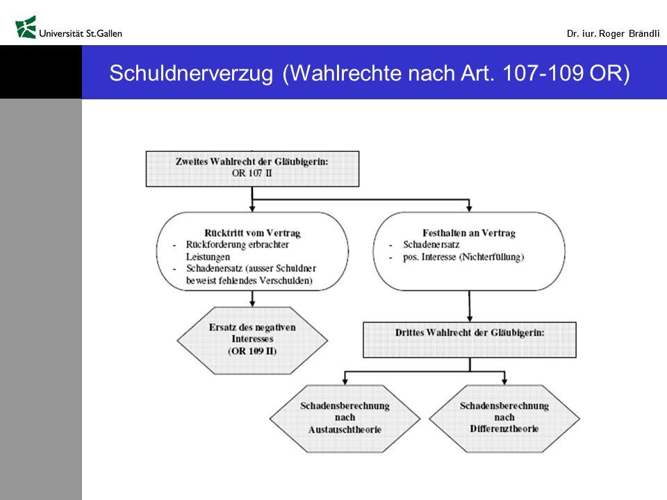 Dr. iur. Roger Brändli Schuldnerverzug (Wahlrechte nach Art. 107-109 OR)