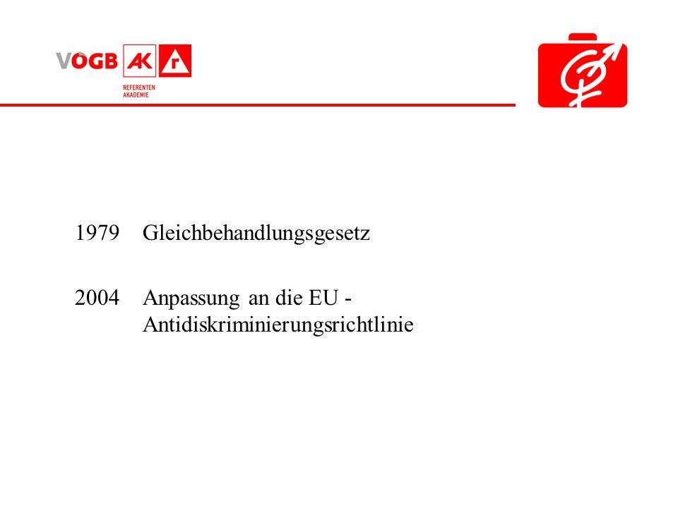 1979 Gleichbehandlungsgesetz 2004 Anpassung an die EU - Antidiskriminierungsrichtlinie