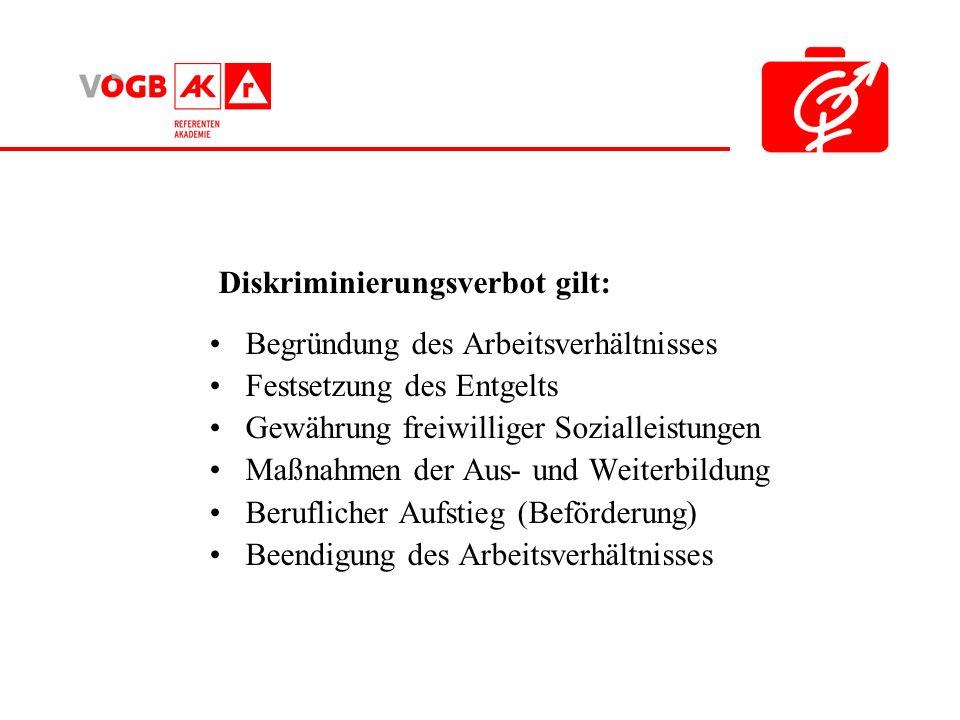 Diskriminierungsverbot gilt: Begründung des Arbeitsverhältnisses Festsetzung des Entgelts Gewährung freiwilliger Sozialleistungen Maßnahmen der Aus- u
