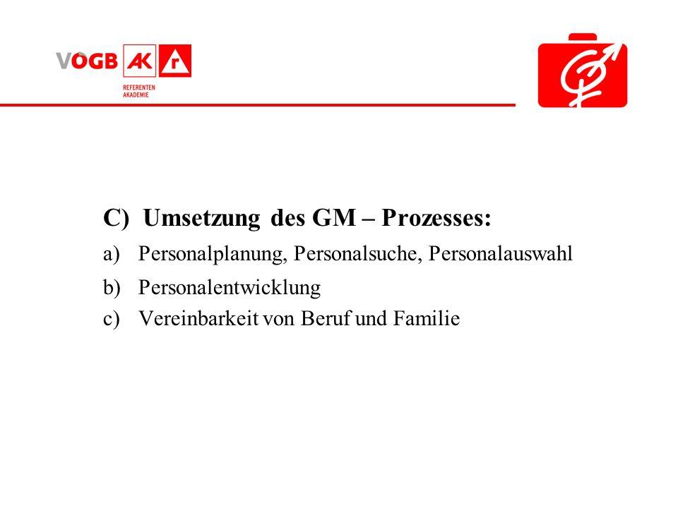 C) Umsetzung des GM – Prozesses: a)Personalplanung, Personalsuche, Personalauswahl b)Personalentwicklung c)Vereinbarkeit von Beruf und Familie