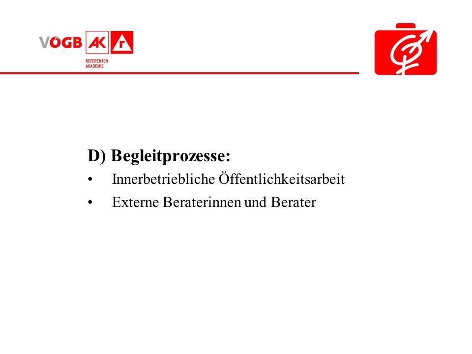 D) Begleitprozesse: Innerbetriebliche Öffentlichkeitsarbeit Externe Beraterinnen und Berater