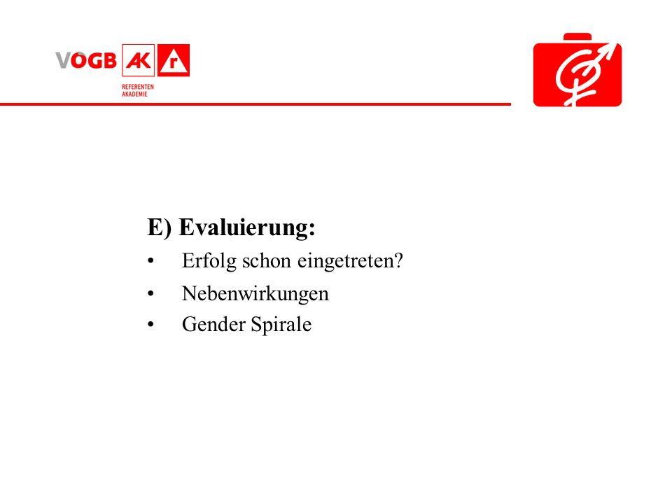 E) Evaluierung: Erfolg schon eingetreten Nebenwirkungen Gender Spirale