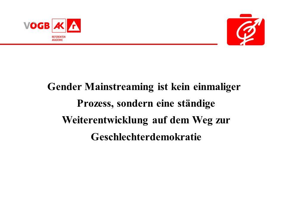 Gender Mainstreaming ist kein einmaliger Prozess, sondern eine ständige Weiterentwicklung auf dem Weg zur Geschlechterdemokratie