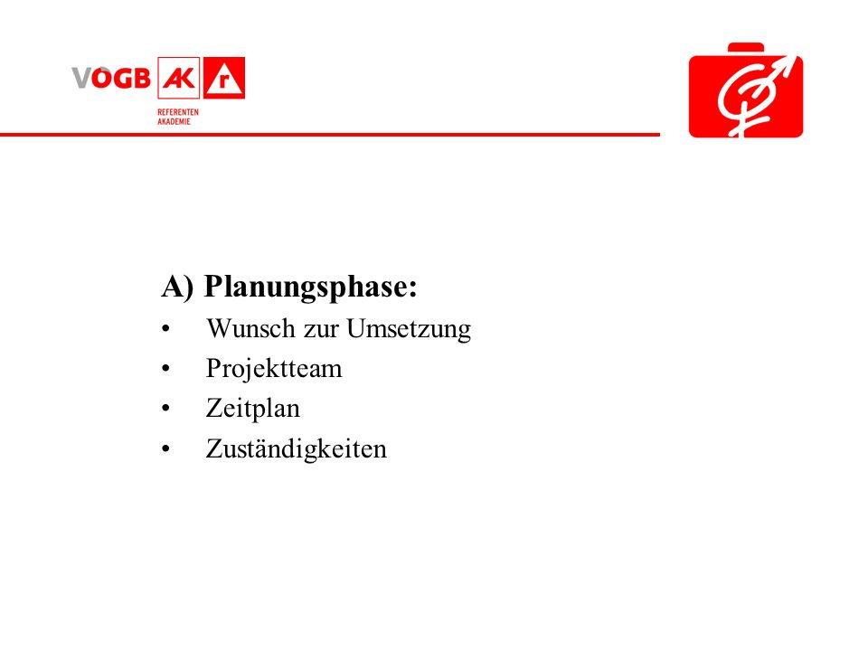 A) Planungsphase: Wunsch zur Umsetzung Projektteam Zeitplan Zuständigkeiten