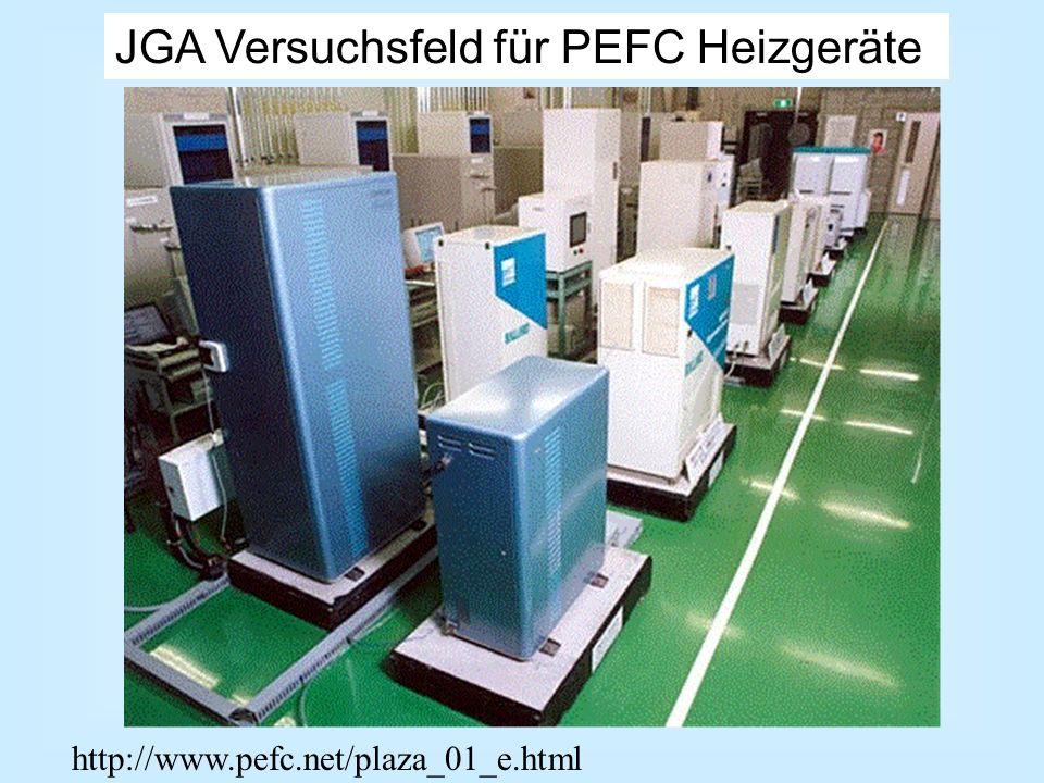 http://www.pefc.net/plaza_01_e.html JGA Versuchsfeld für PEFC Heizgeräte