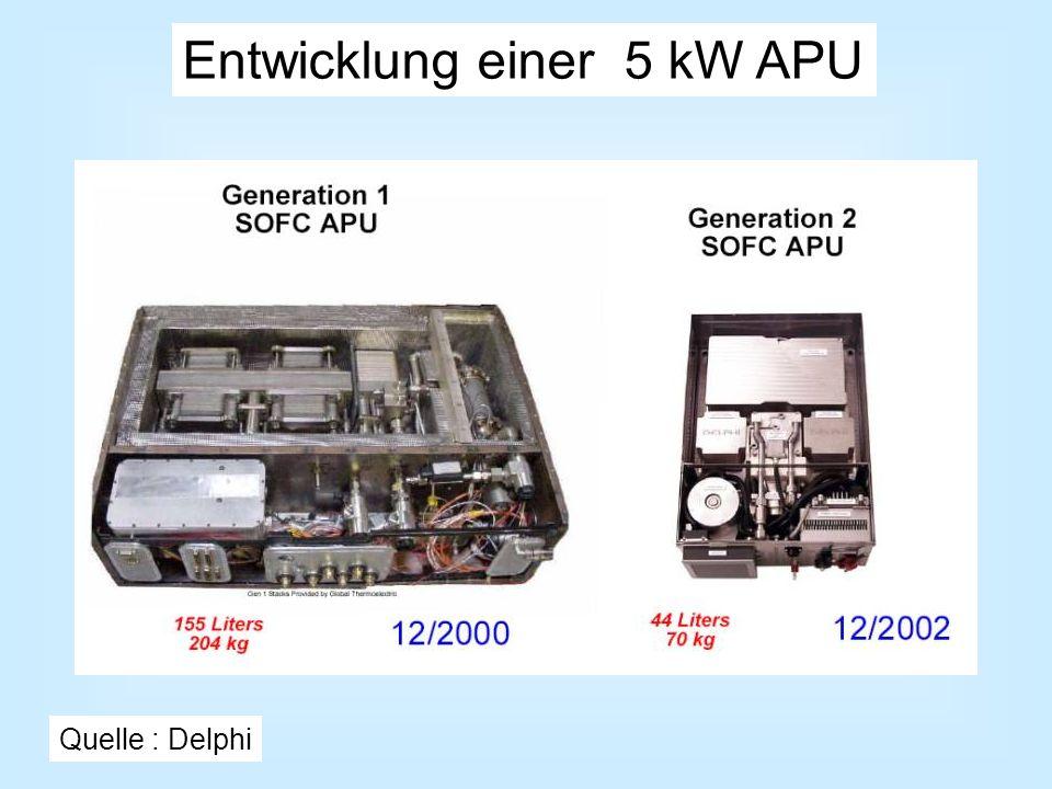 Entwicklung einer 5 kW APU Quelle : Delphi
