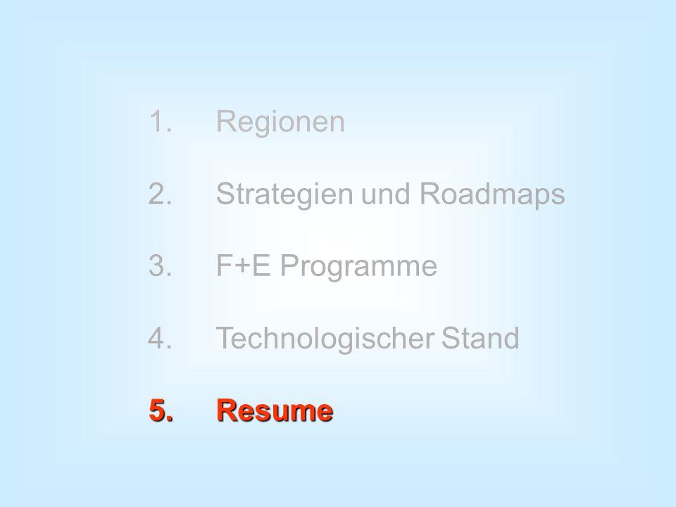 1.Regionen 2.Strategien und Roadmaps 3.F+E Programme 4.Technologischer Stand 5.Resume