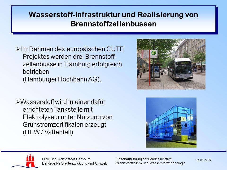 Freie und Hansestadt Hamburg Behörde für Stadtentwicklung und Umwelt Geschäftführung der Landesinitiative Brennstoffzellen- und Wasserstofftechnologie 15.09.2005 Wasserstoff-Infrastruktur und Realisierung von Brennstoffzellenbussen Im Rahmen des europäischen CUTE Projektes werden drei Brennstoff- zellenbusse in Hamburg erfolgreich betrieben (Hamburger Hochbahn AG).