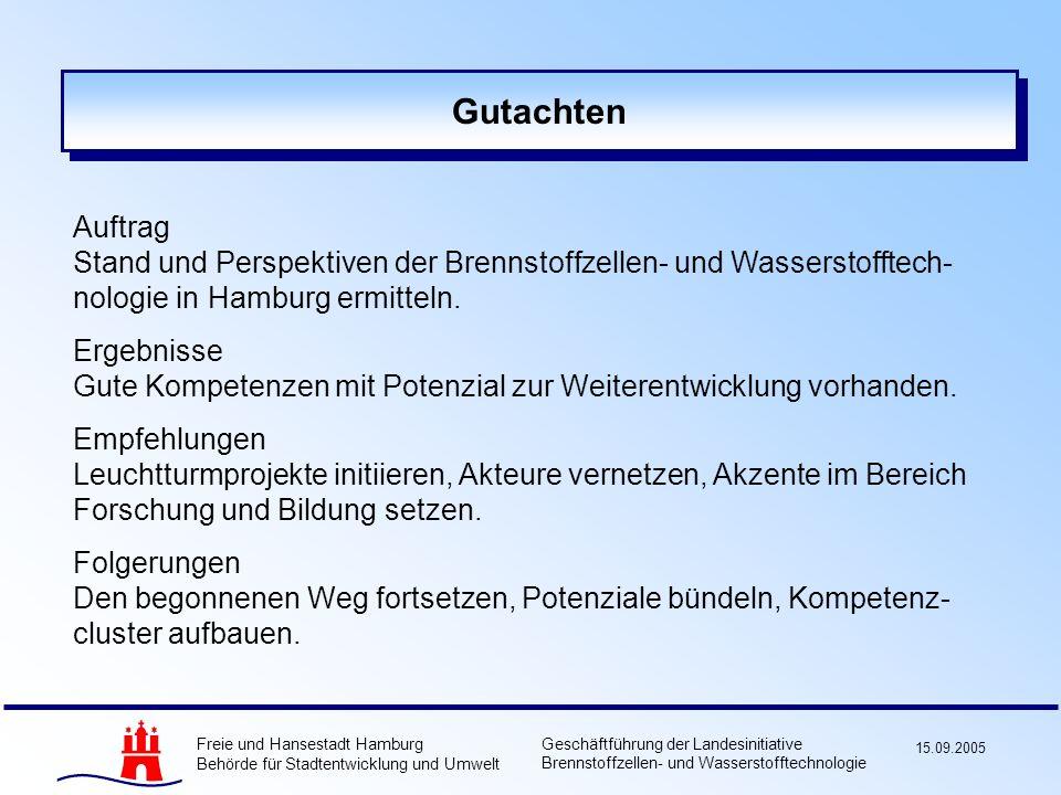 Freie und Hansestadt Hamburg Behörde für Stadtentwicklung und Umwelt Geschäftführung der Landesinitiative Brennstoffzellen- und Wasserstofftechnologie 15.09.2005 Gutachten Auftrag Stand und Perspektiven der Brennstoffzellen- und Wasserstofftech- nologie in Hamburg ermitteln.