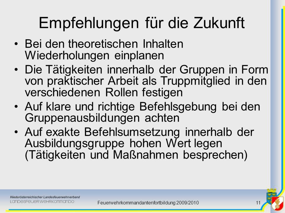 Feuerwehrkommandantenfortbildung 2009/201011 Empfehlungen für die Zukunft Bei den theoretischen Inhalten Wiederholungen einplanen Die Tätigkeiten inne