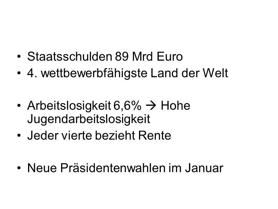 Staatsschulden 89 Mrd Euro 4. wettbewerbfähigste Land der Welt Arbeitslosigkeit 6,6% Hohe Jugendarbeitslosigkeit Jeder vierte bezieht Rente Neue Präsi