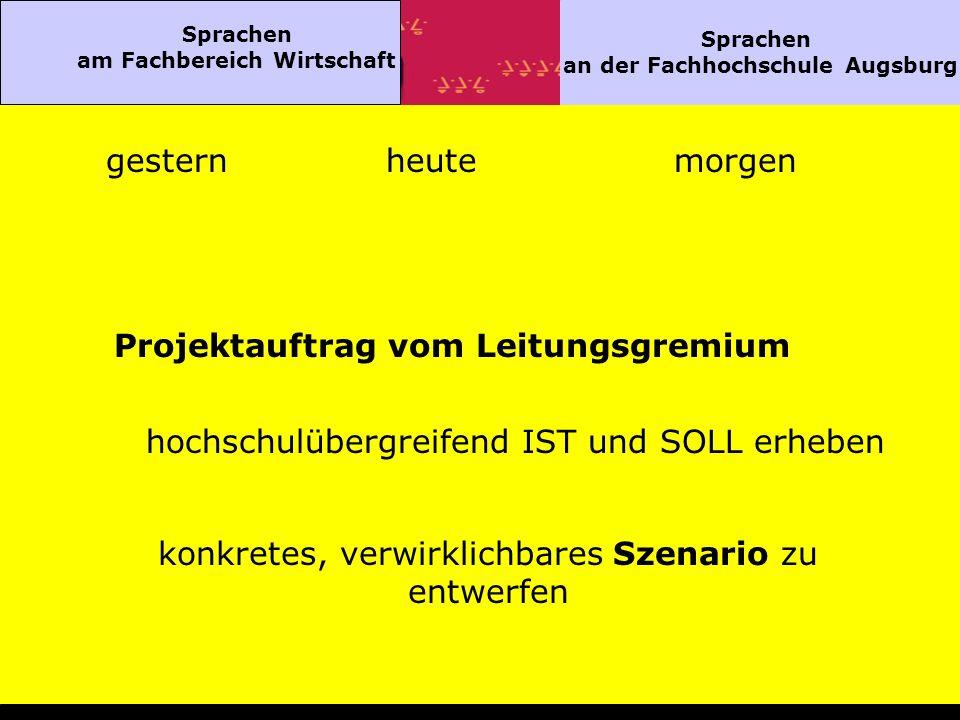 Sprachen am Fachbereich Wirtschaft Sprachen an der Fachhochschule Augsburg gesternheutemorgen Projektauftrag vom Leitungsgremium hochschulübergreifend IST und SOLL erheben konkretes, verwirklichbares Szenario zu entwerfen