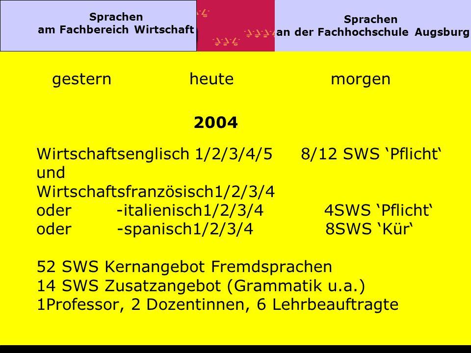 Sprachen am Fachbereich Wirtschaft Sprachen an der Fachhochschule Augsburg gesternheutemorgen Wirtschaftsenglisch 1/2/3/4/5 8/12 SWS Pflicht und Wirtschaftsfranzösisch1/2/3/4 oder -italienisch1/2/3/4 4SWS Pflicht oder -spanisch1/2/3/4 8SWS Kür 52 SWS Kernangebot Fremdsprachen 14 SWS Zusatzangebot (Grammatik u.a.) 1Professor, 2 Dozentinnen, 6 Lehrbeauftragte 2004