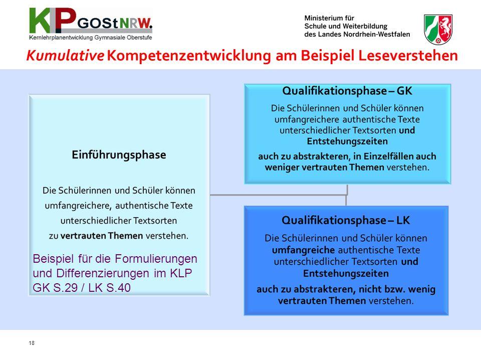 Kumulative Kompetenzentwicklung am Beispiel Leseverstehen 18 Beispiel für die Formulierungen und Differenzierungen im KLP GK S.29 / LK S.40