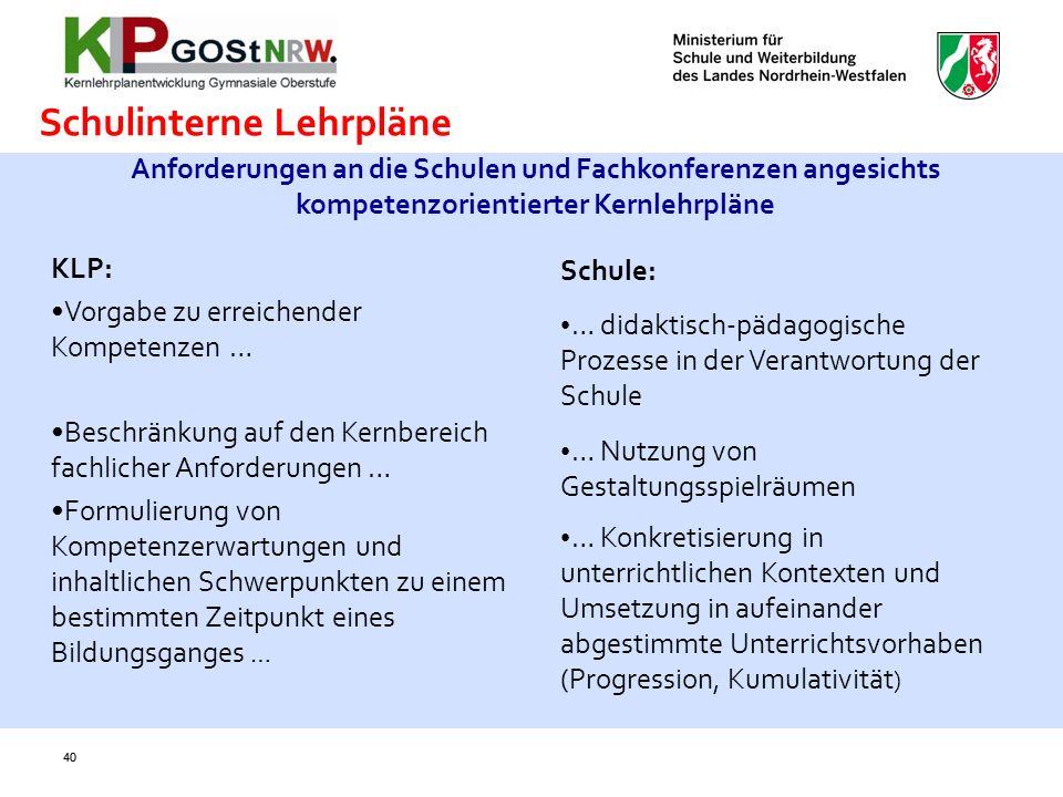 40 Anforderungen an die Schulen und Fachkonferenzen angesichts kompetenzorientierter Kernlehrpläne Schulinterne Lehrpläne KLP: Vorgabe zu erreichender