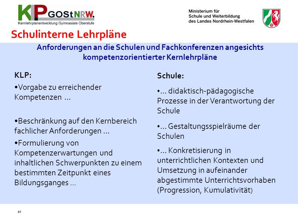 41 Anforderungen an die Schulen und Fachkonferenzen angesichts kompetenzorientierter Kernlehrpläne Schulinterne Lehrpläne KLP: Vorgabe zu erreichender