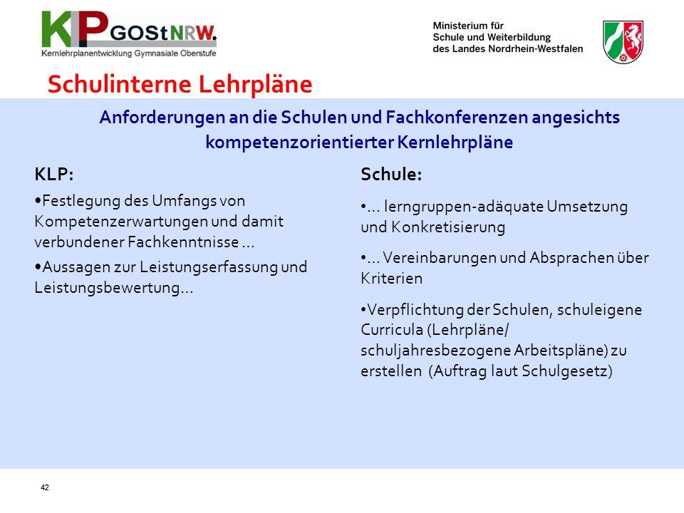 42 Anforderungen an die Schulen und Fachkonferenzen angesichts kompetenzorientierter Kernlehrpläne Schulinterne Lehrpläne KLP: Festlegung des Umfangs