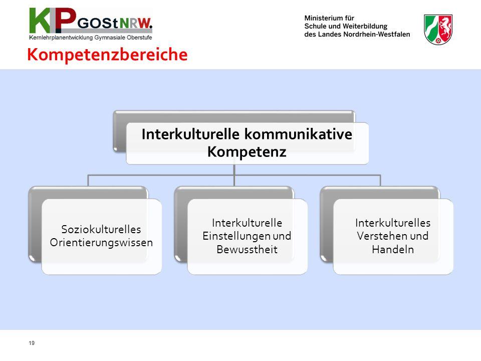 Kompetenzbereiche 19 Interkulturelle kommunikative Kompetenz Soziokulturelles Orientierungswissen Interkulturelle Einstellungen und Bewusstheit Interk