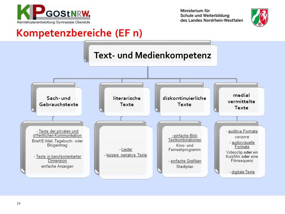 Kompetenzbereiche (EF n) 24 Text- und Medienkompetenz Sach- und Gebrauchstexte - Texte der privaten und öffentlichen Kommunikation Brief/E-Mail, Tageb