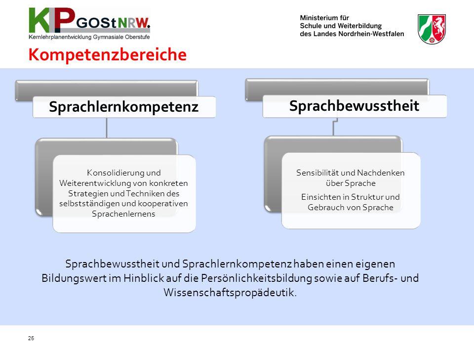 Kompetenzbereiche 25 Sprachlernkompetenz Konsolidierung und Weiterentwicklung von konkreten Strategien und Techniken des selbstständigen und kooperati