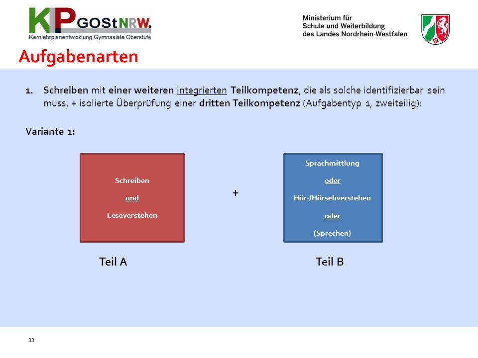 33 Aufgabenarten 1.Schreiben mit einer weiteren integrierten Teilkompetenz, die als solche identifizierbar sein muss, + isolierte Überprüfung einer dr