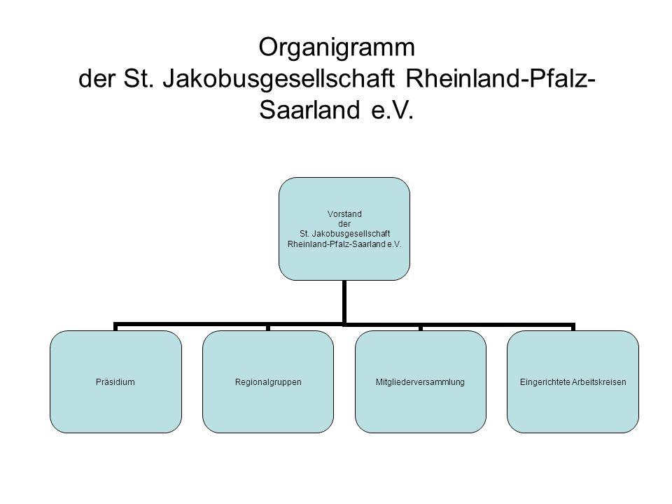 Organigramm der St. Jakobusgesellschaft Rheinland-Pfalz- Saarland e.V. Vorstand der St. Jakobusgesellschaft Rheinland-Pfalz-Saarland e.V. PräsidiumReg