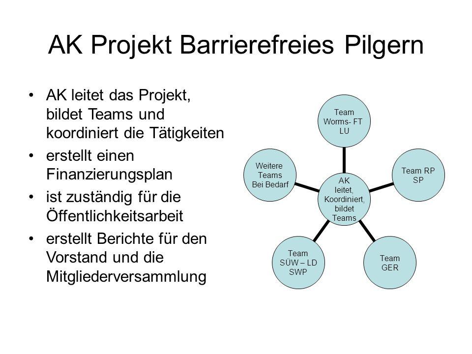 AK Projekt Barrierefreies Pilgern AK leitet das Projekt, bildet Teams und koordiniert die Tätigkeiten erstellt einen Finanzierungsplan ist zuständig f