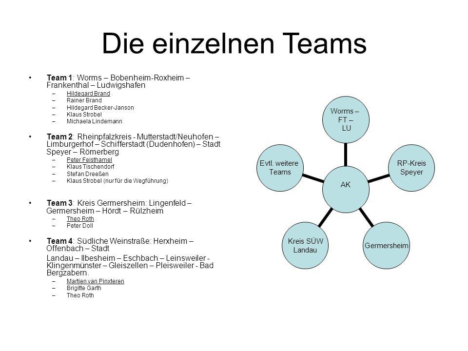 Die einzelnen Teams Team 1: Worms – Bobenheim-Roxheim – Frankenthal – Ludwigshafen –Hildegard Brand –Rainer Brand –Hildegard Becker-Janson –Klaus Stro