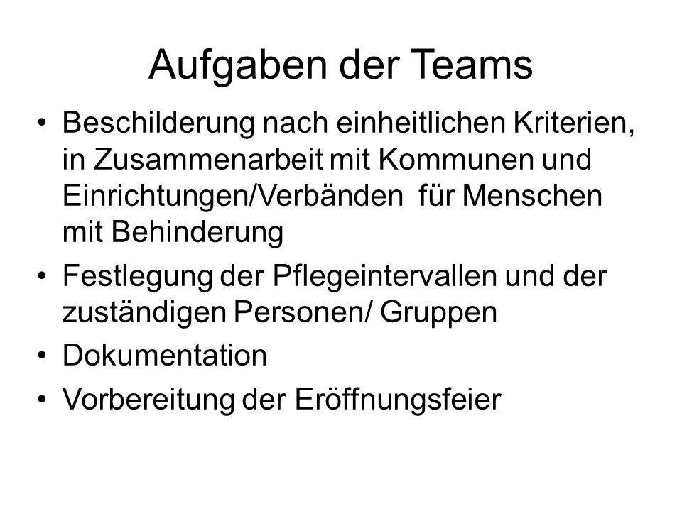 Aufgaben der Teams Beschilderung nach einheitlichen Kriterien, in Zusammenarbeit mit Kommunen und Einrichtungen/Verbänden für Menschen mit Behinderung