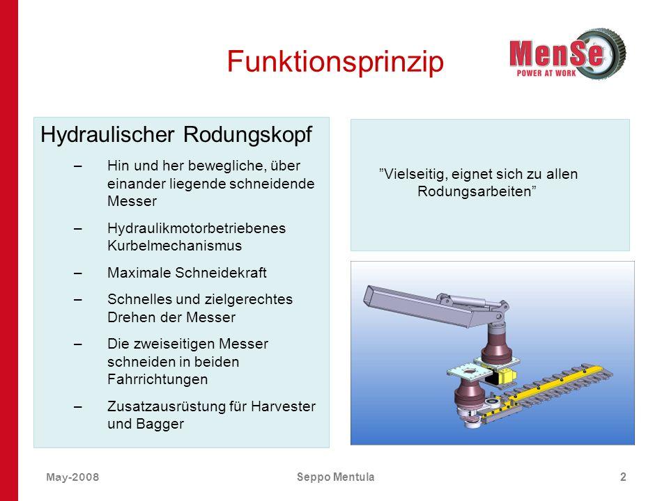 May-2008Seppo Mentula2 Funktionsprinzip Hydraulischer Rodungskopf –Hin und her bewegliche, über einander liegende schneidende Messer –Hydraulikmotorbe