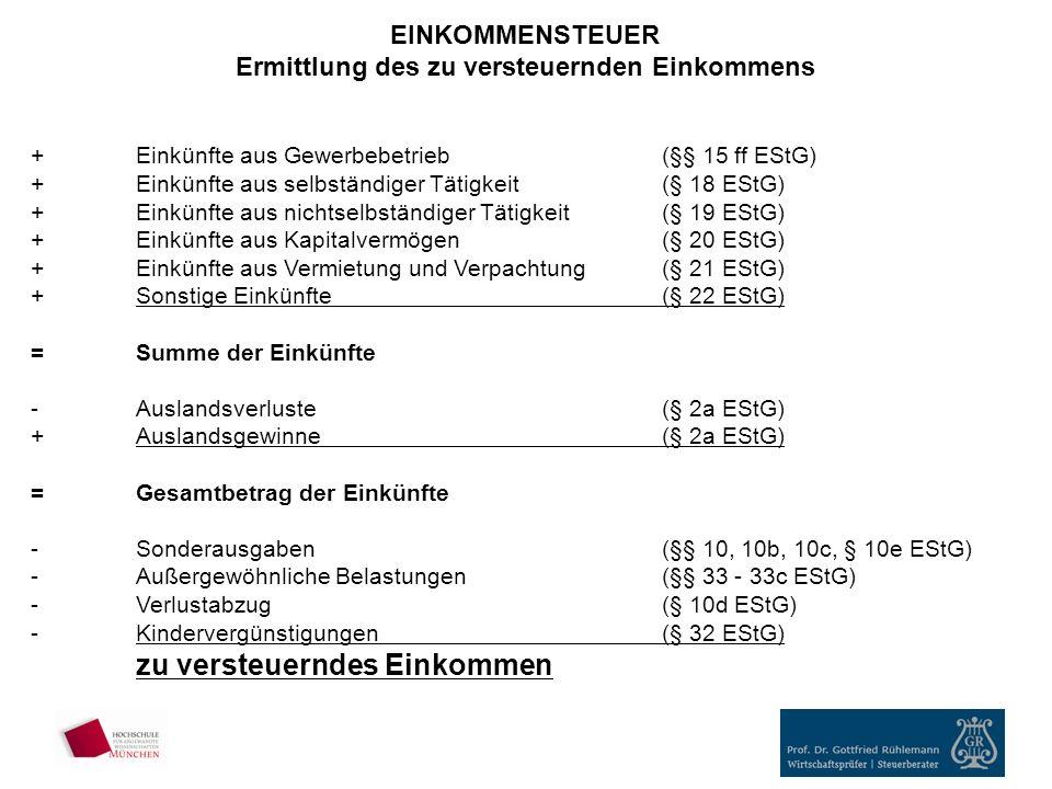 """Pr�sentation """"Dipl.-Kfm. Prof. Dr. Gottfried R�hlemann ..."""