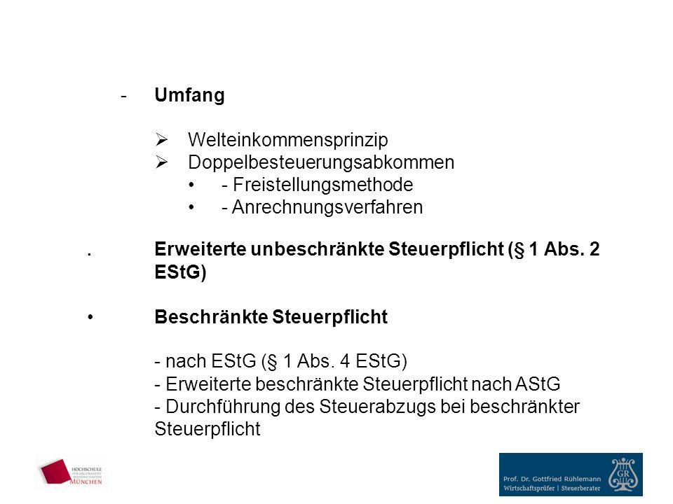 -Umfang Welteinkommensprinzip Doppelbesteuerungsabkommen - Freistellungsmethode - Anrechnungsverfahren.
